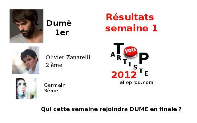 Top Artiste - Résultats semaine 1