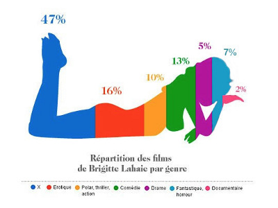 Repartition-1444666710